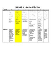 Narrative Rubric For Gatsby Project