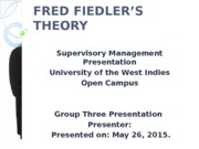 Fred Feidler's Theory