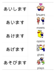 Common Verbs in Japanese - Study Flashcards (Student Made)