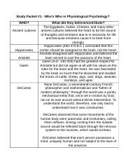 Chapter 1- Who's Who worksheet.docx