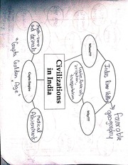 civilizations in India notes