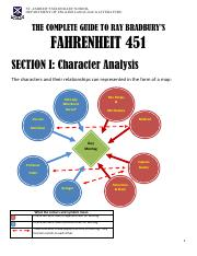 FAHRENHEIT 451 - THE COMPLETE STUDY GUIDE