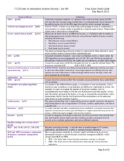 IT255 Final Exam Study Guide.docx