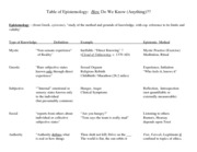 01_Table+of+Epistemology (1)
