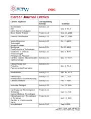 CareerJournal_list_PBS_2019.docx