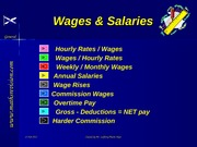 S3_General_Chapter6_TJ_Wages&Salaries