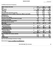 Target Project Income Statement.pdf