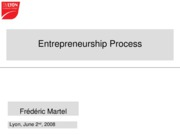 2 EIE 020608 Entrepreneurship Process