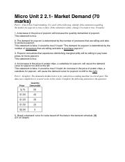 Intro to Demand WS.pdf - Micro Unit 2 2.1 Market Demand(70 ...