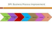 BPI Business Improvement S