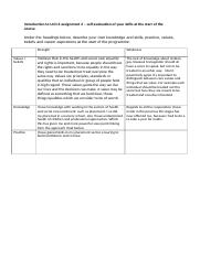 Introduction to Unit 6 assignment 2 v.docx