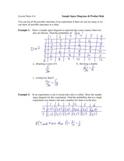 4.4 Sample Space Diagrams Product Rule