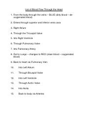 List of Blood Flow Through the Heart.pdf