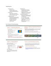 MKTG 4644 Exam One cheat sheet.docx