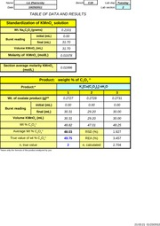 Lab 5 Data Table