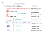 chem126--Acids I Intro and pH