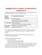 MARKETING'S ROLE IN BUSINESS STRATEGY