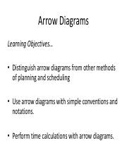 Lec-014-Arrow-diagrams.pdf