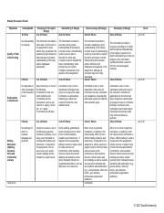 SUO_Detailed_Discussion_Rubric_5W (3).docx