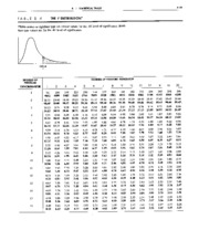frequency distribution chart