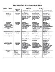 EDF 1005 Article Review Rubric.docx