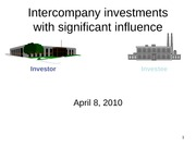 Inter-company Investments