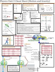 8845Physics Unit 3 Cheat Sheet 3.pdf