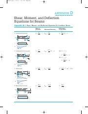 Beam Deflections - 2.pdf