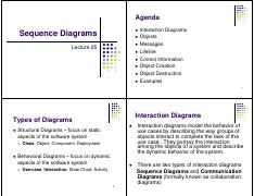 Lecture_05-Sequence_Diagrams