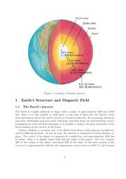 dipole_magnetic_field