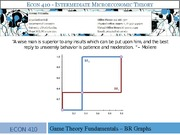 25_GameTheoryBRFunctions