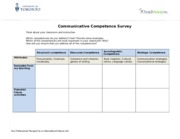 Communicative+Competence+Survey