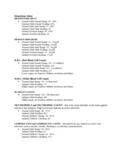 107269777-Med-Surg-Study-Final-Guide