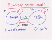 Monetary Search models