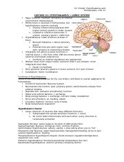 Unit 11, Hypothalamus and Homeostasis.docx