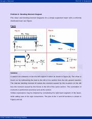 Bending Moment & shear force13.pdf