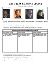 Copy of The Count of Monte Cristo worksheet