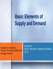 PPT PTE Mikro_3 Basic Supply n Demand.pptx