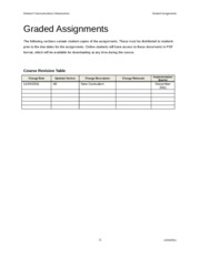 Nt1230 graded assignments
