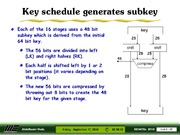 Unit 3-Symmetric Key Crypto_Part19