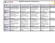 MGT5PMT Assessment 2 rubric.pdf