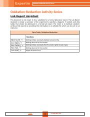 Oxidation-Reduction Activity Series.doc