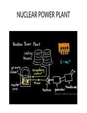 Nuclear PP.pptx