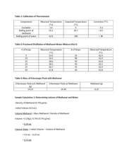 fractional distillation lab report