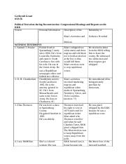 Ch. 1 Reconstruction Table.doc