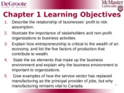 Chapter 1 Introduction of Canadian Business