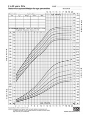 1 Pages Growth Chart S 2 20 Years