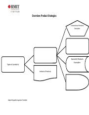 Graphic organizer - Product.docx