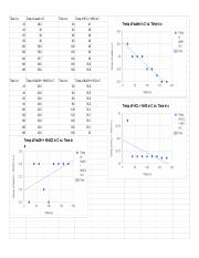 Thermochemistry and Hess's Law  - Sheet1-2