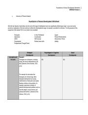 foundations of human development worksheet essay Bshs 325 week 1 discussion question 1 bshs 325 week 1 discussion question 2 bshs 325 week 1 individual assignment foundations of human development worksheet bshs 325 .